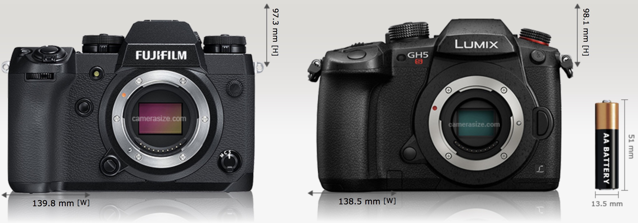 Fujifilm X H1 Released To Compete With Panasonic Gh5 Gh5s
