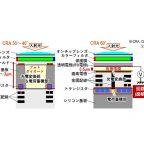 Comparison of pixel configuration with ordinary CMOS image sensor (left)