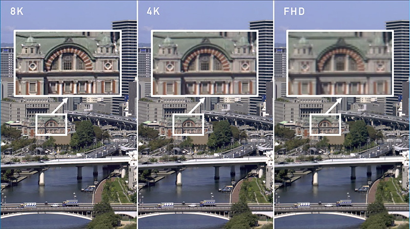 8K sensor High Resolution Imaging Example City Landscape Photography (Resolution Comparison)