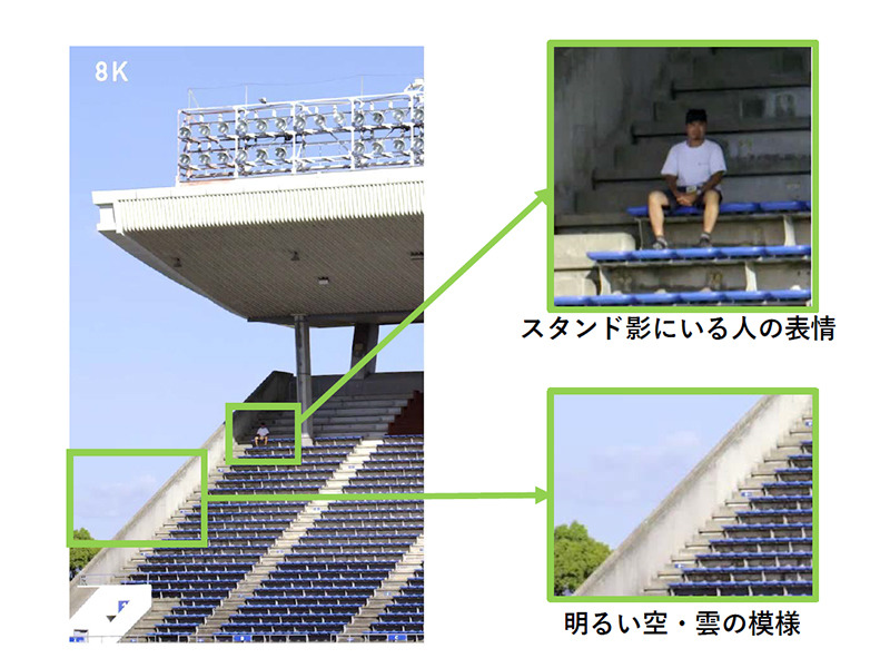 8K Sensor Wide Dynamic Range Imaging Example Stadium Shooting