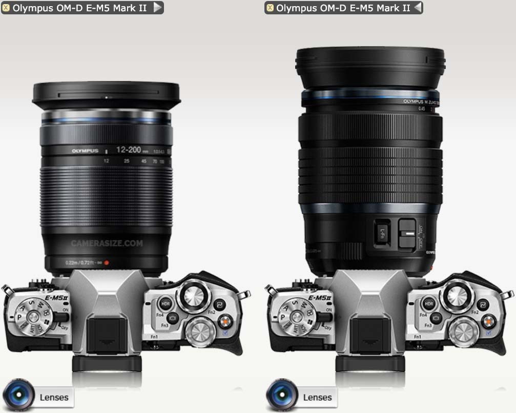 Olympus Super Zoom S Compared 12 200mm And 12 100mm 43addict